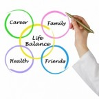 Магический баланс в бизнесе и семье