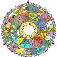 Какую роль занимает гороскоп в жизни каждого из нас?