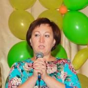 Наталья Базика