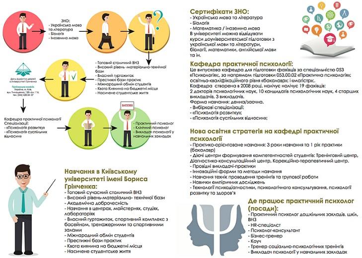 Дни кафедры практической психологии онлайн 2021