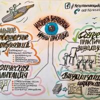 Бизнес-визуализация – рисовать может каждый